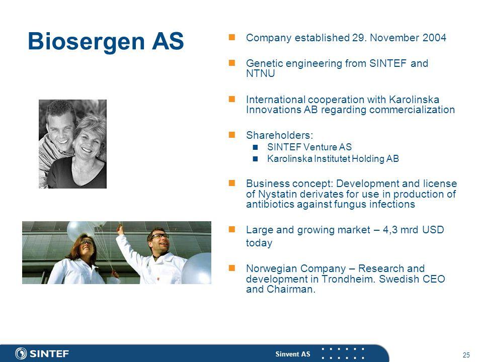 Sinvent AS 25 Biosergen AS Company established 29.