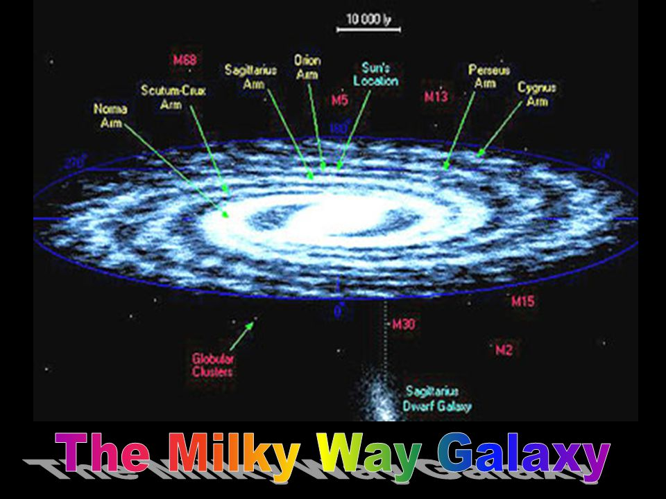 This was really more enlightening, right? But let's take a look beyond our Galaxy (Milky Way)...