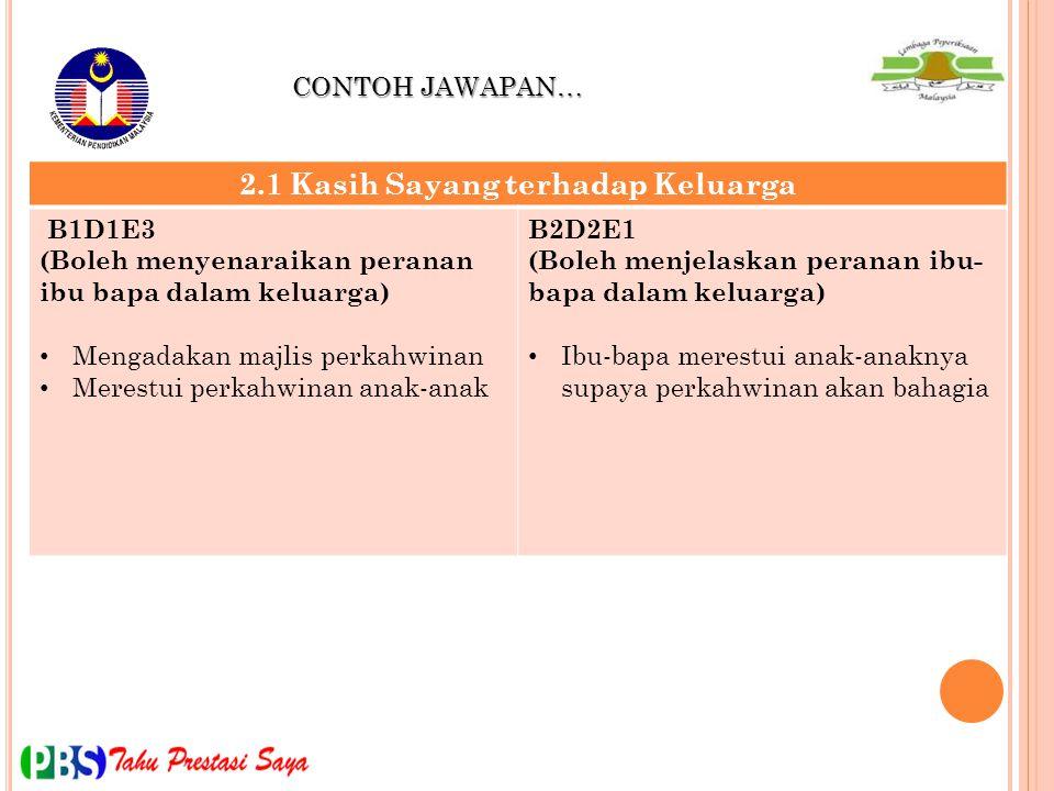 CONTOH JAWAPAN… 2.1 Kasih Sayang terhadap Keluarga B1D1E3 (Boleh menyenaraikan peranan ibu bapa dalam keluarga) Mengadakan majlis perkahwinan Merestui