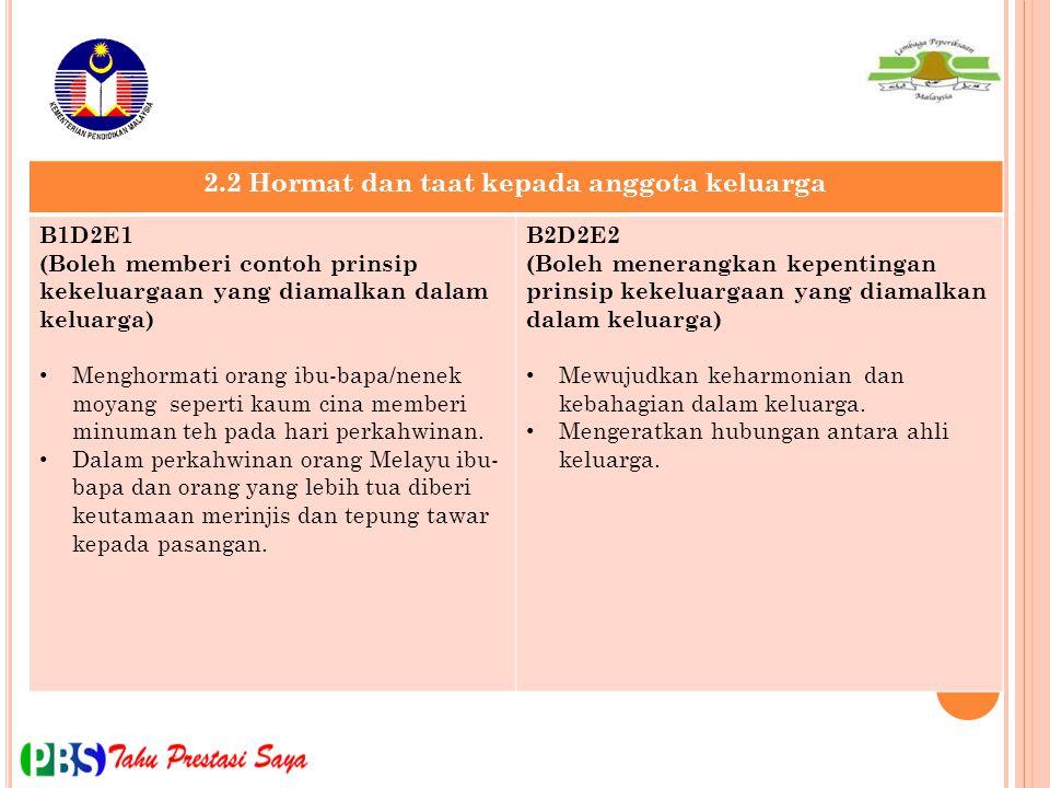 2.2 Hormat dan taat kepada anggota keluarga B1D2E1 (Boleh memberi contoh prinsip kekeluargaan yang diamalkan dalam keluarga) Menghormati orang ibu-bap