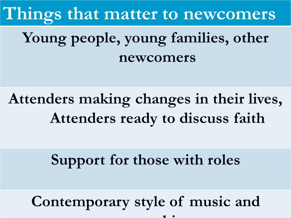 Things that matter to newcomers Young people, young families, other newcomers Attenders making changes in their lives, Attenders ready to discuss fait