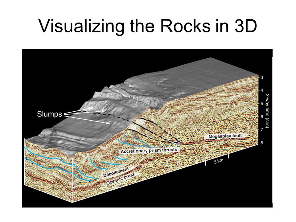 Visualizing the Rocks in 3D