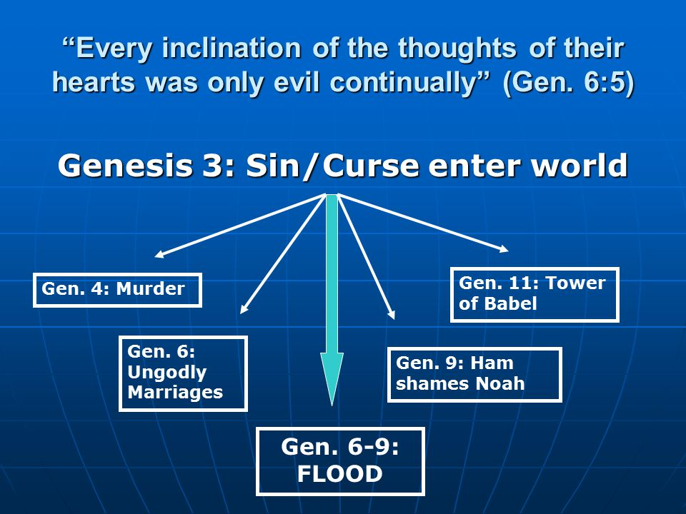 Every inclination of the thoughts of their hearts was only evil continually (Gen.