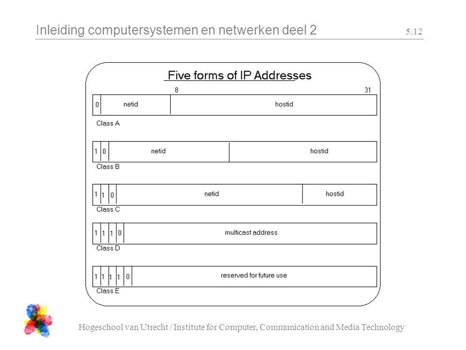 Inleiding computersystemen en netwerken deel 2 Hogeschool van Utrecht / Institute for Computer, Communication and Media Technology 5.12