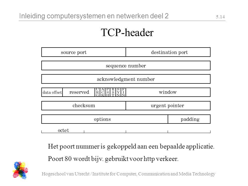 Inleiding computersystemen en netwerken deel 2 Hogeschool van Utrecht / Institute for Computer, Communication and Media Technology 5.14 TCP-header Het poort nummer is gekoppeld aan een bepaalde applicatie.
