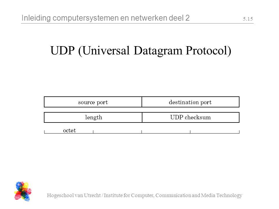Inleiding computersystemen en netwerken deel 2 Hogeschool van Utrecht / Institute for Computer, Communication and Media Technology 5.15 UDP (Universal Datagram Protocol)