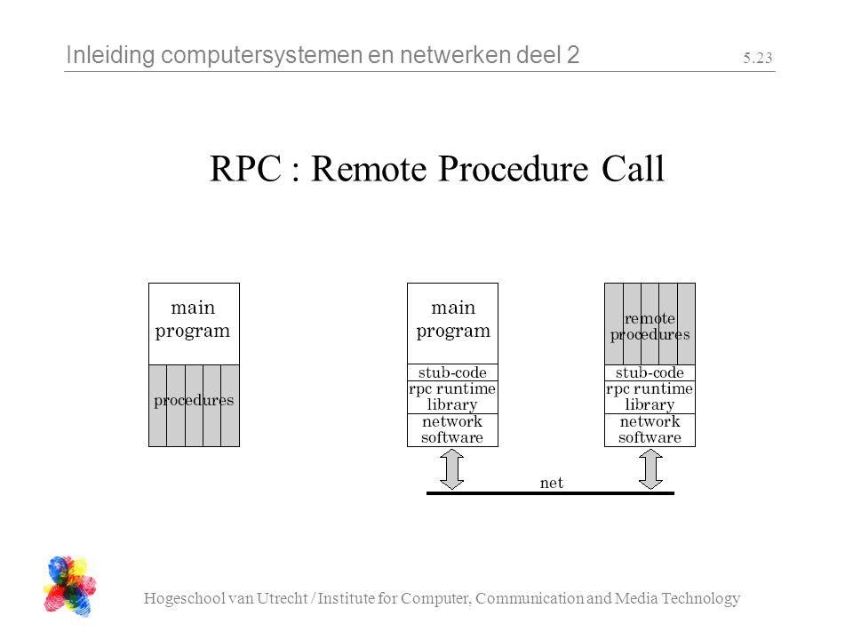 Inleiding computersystemen en netwerken deel 2 Hogeschool van Utrecht / Institute for Computer, Communication and Media Technology 5.23 RPC : Remote Procedure Call