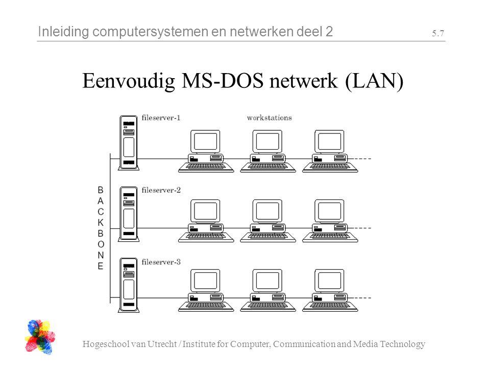 Inleiding computersystemen en netwerken deel 2 Hogeschool van Utrecht / Institute for Computer, Communication and Media Technology 5.7 Eenvoudig MS-DOS netwerk (LAN)