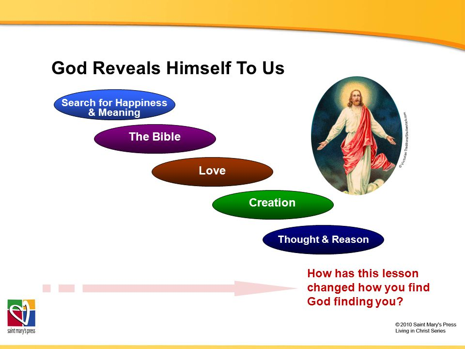 God Reveals Himself To Us How has this lesson changed how you find God finding you.