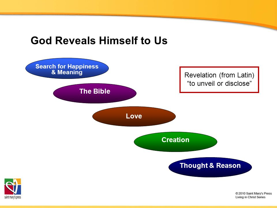 God Reveals Himself to Us Revelation (from Latin) to unveil or disclose Thought & Reason CreationThe Bible Love Search for Happiness & Meaning