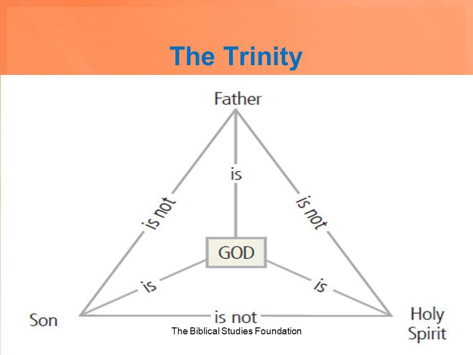 The Trinity The Biblical Studies Foundation