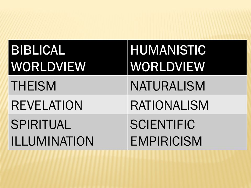 BIBLICAL WORLDVIEW HUMANISTIC WORLDVIEW THEISMNATURALISM REVELATIONRATIONALISM SPIRITUAL ILLUMINATION SCIENTIFIC EMPIRICISM