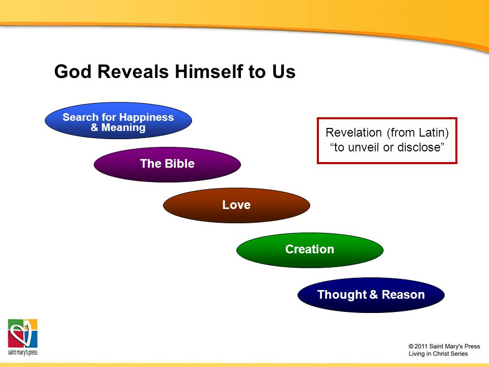 "God Reveals Himself to Us Revelation (from Latin) ""to unveil or disclose"" Thought & Reason CreationThe Bible Love Search for Happiness & Meaning"