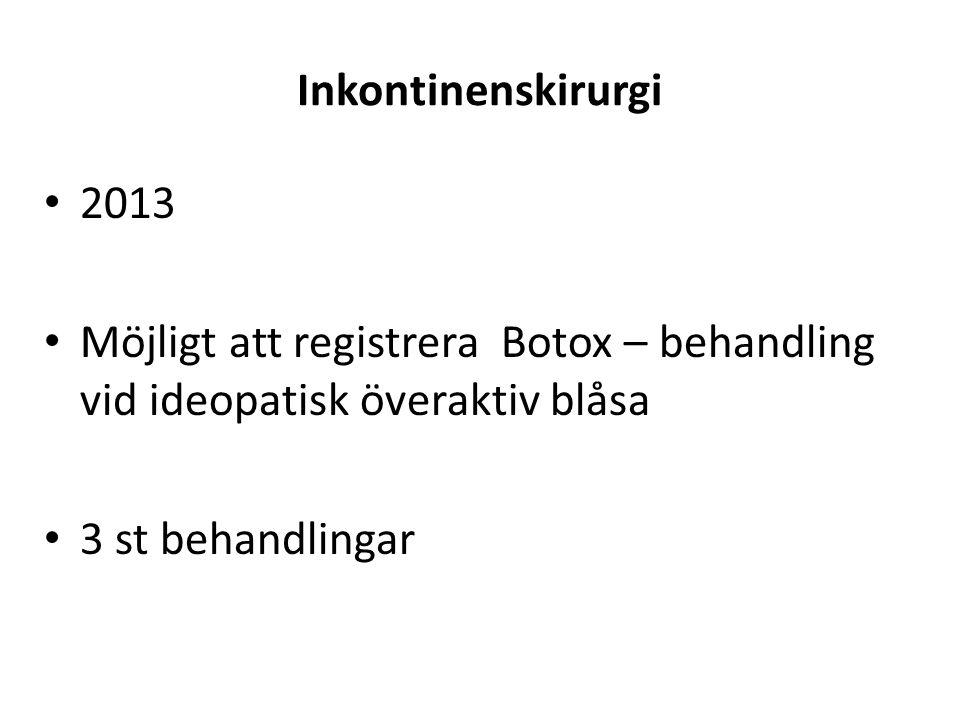 Inkontinenskirurgi 2013 Möjligt att registrera Botox – behandling vid ideopatisk överaktiv blåsa 3 st behandlingar