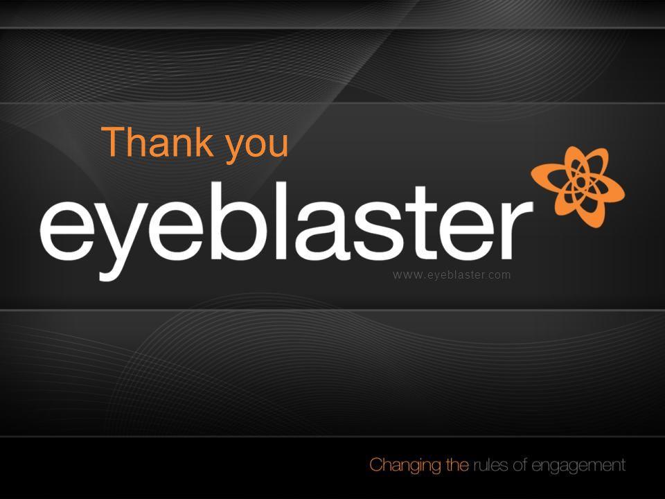 www. eyeblaster.com Thank you