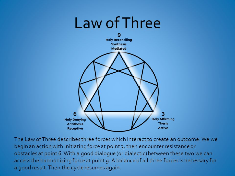 Law of Three The Law of Three describes three forces which interact to create an outcome.