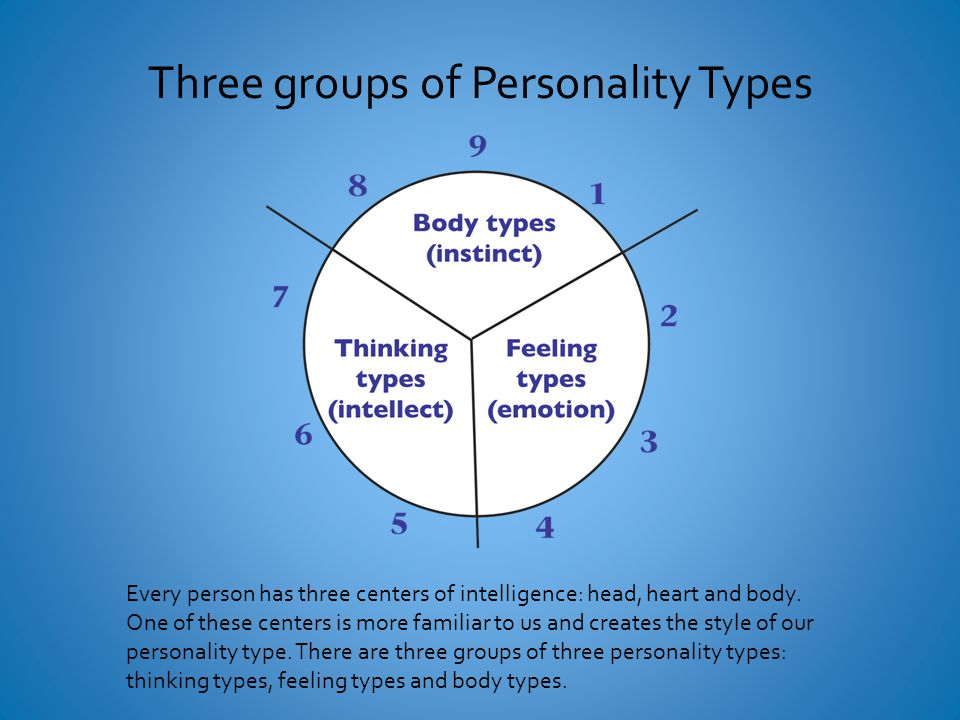 Three groups of Personality Types Every person has three centers of intelligence: head, heart and body.