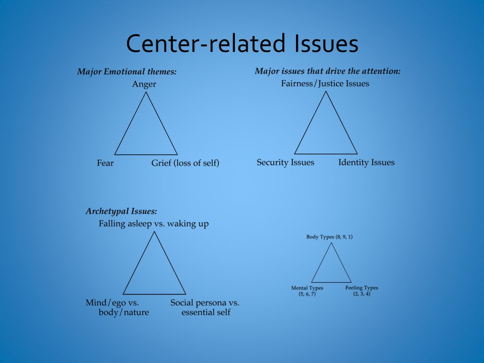 Center-related Issues