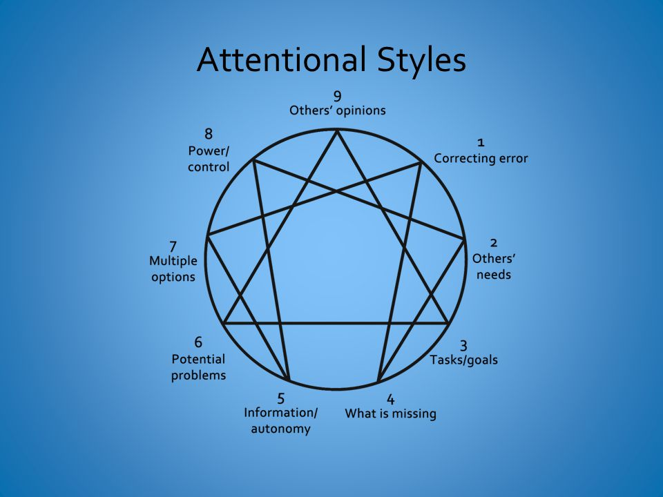Attentional Styles