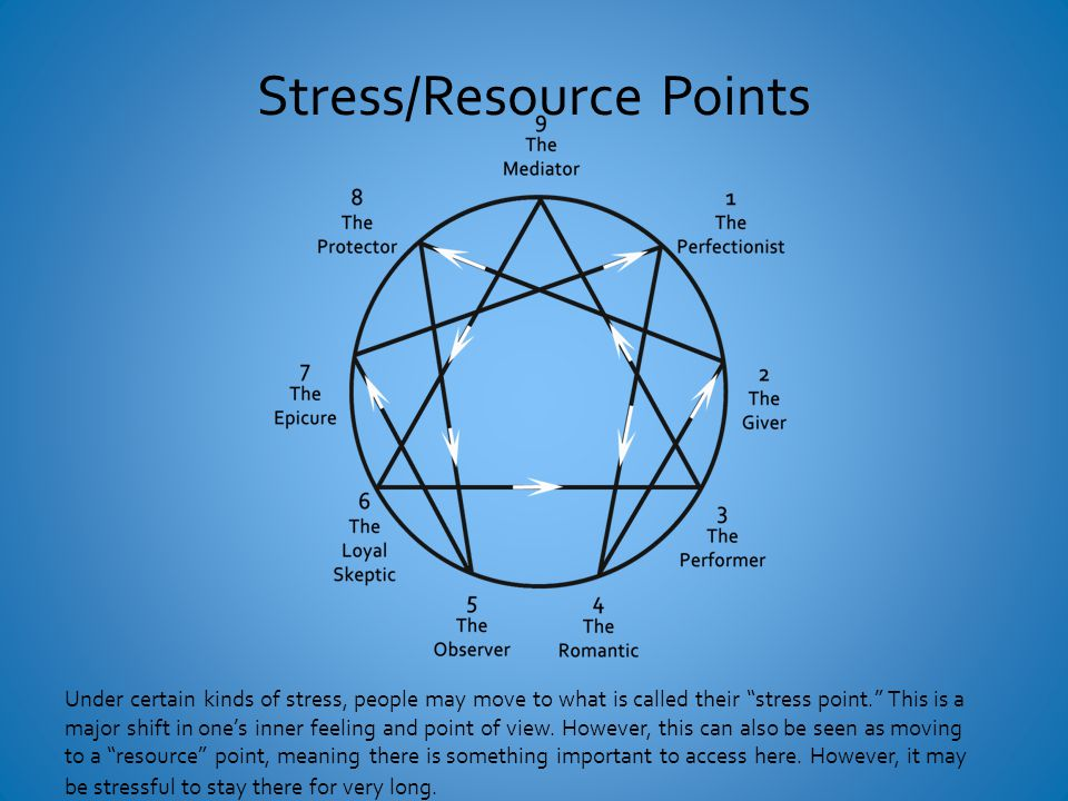 Stress/Resource Points Under certain kinds of stress, people may move to what is called their stress point. This is a major shift in one's inner feeling and point of view.