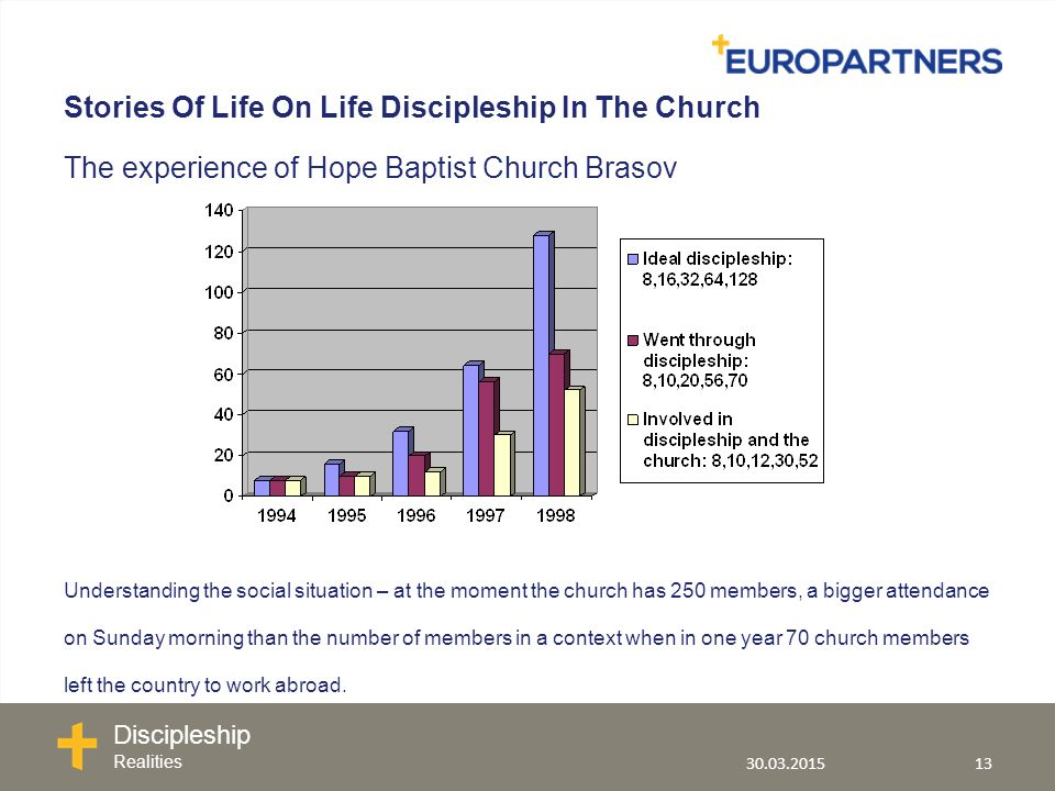 Stories Of Life On Life Discipleship In The Church The experience of Hope Baptist Church Brasov Understanding the social situation – at the moment the