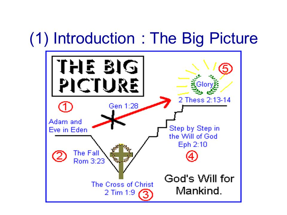 As seen in Abraham's life.(1)Announcing (Called) – Gen 12:1-3 – preparation & initial revelations.