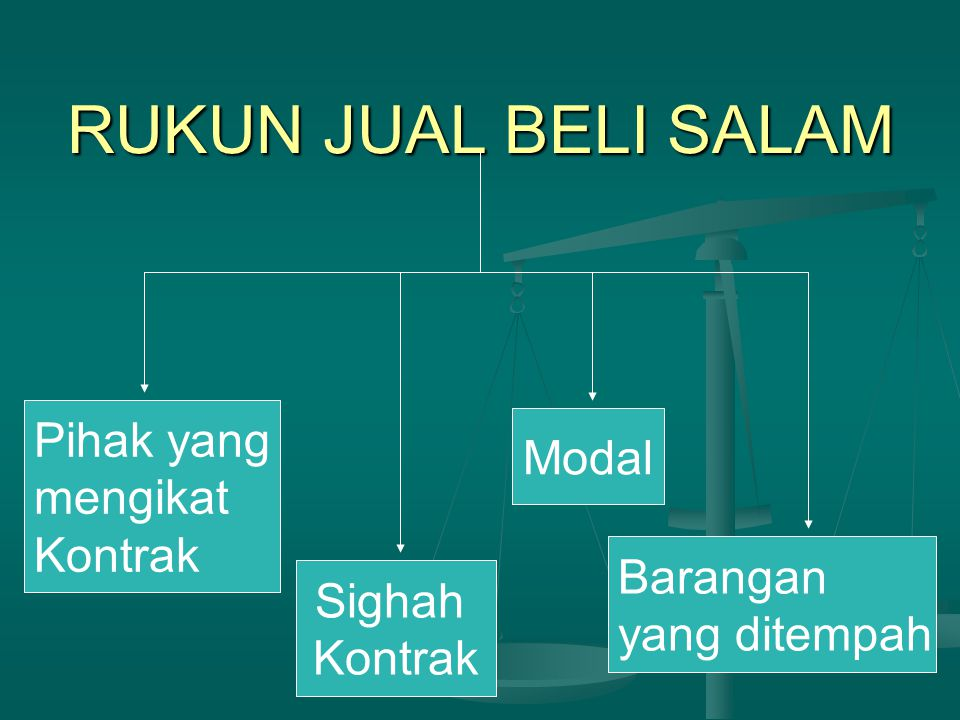 RUKUN JUAL BELI SALAM Pihak yang mengikat Kontrak Sighah Kontrak Modal Barangan yang ditempah