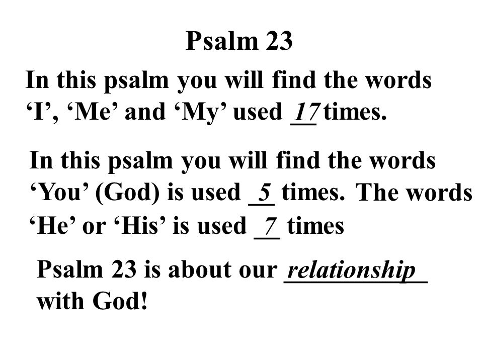 Psalm 23 is about our ___________ with God.