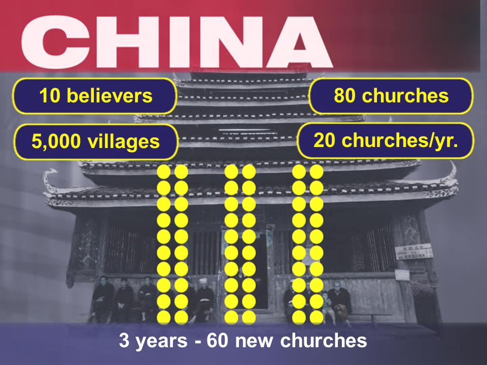 20 churches/yr. 80 churches 5,000 villages 10 believers 3 years - 60 new churches