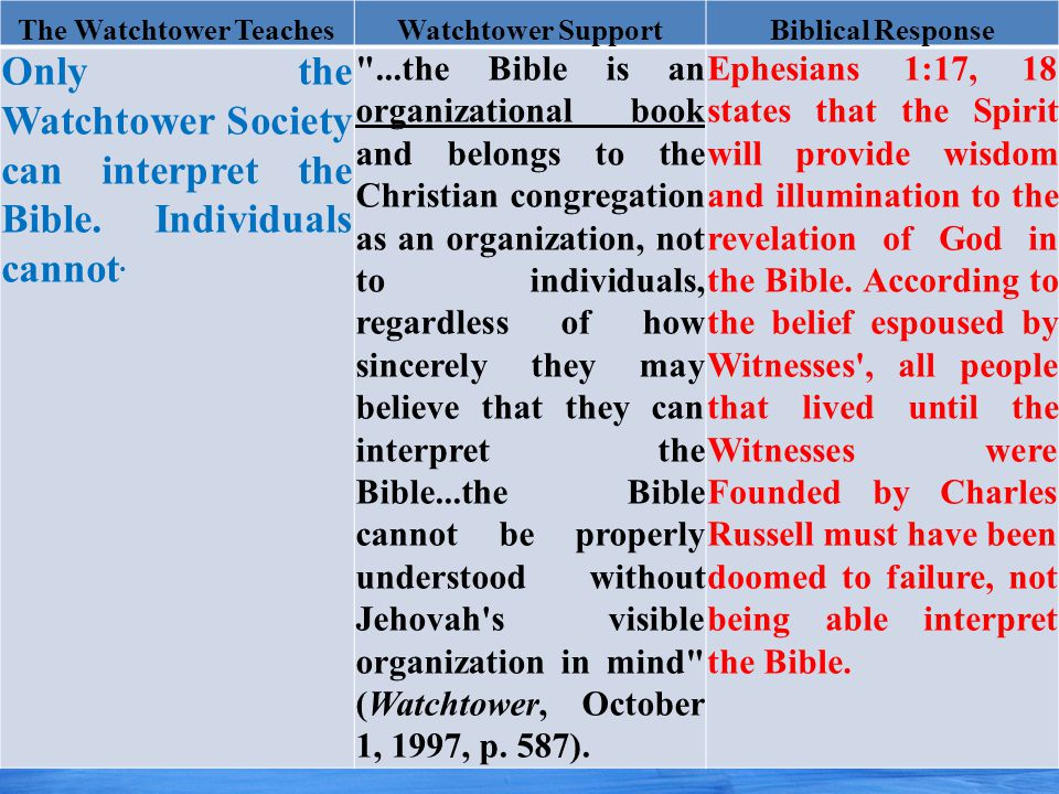 The Watchtower TeachesWatchtower SupportBiblical Response Only the Watchtower Society can interpret the Bible.