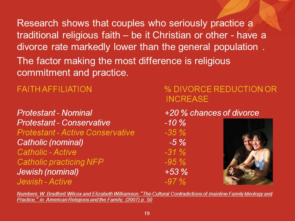 Research shows that couples who seriously practice a traditional religious faith – be it Christian or other - have a divorce rate markedly lower than the general population.