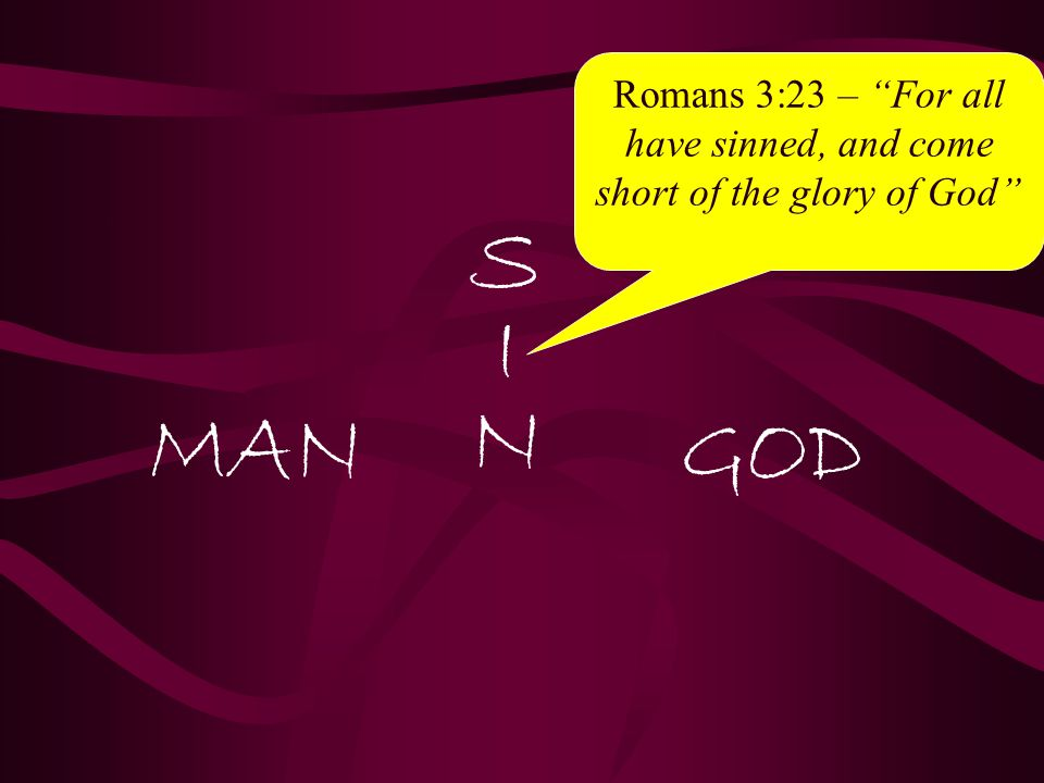Romans 3:23 – For all have sinned, and come short of the glory of God