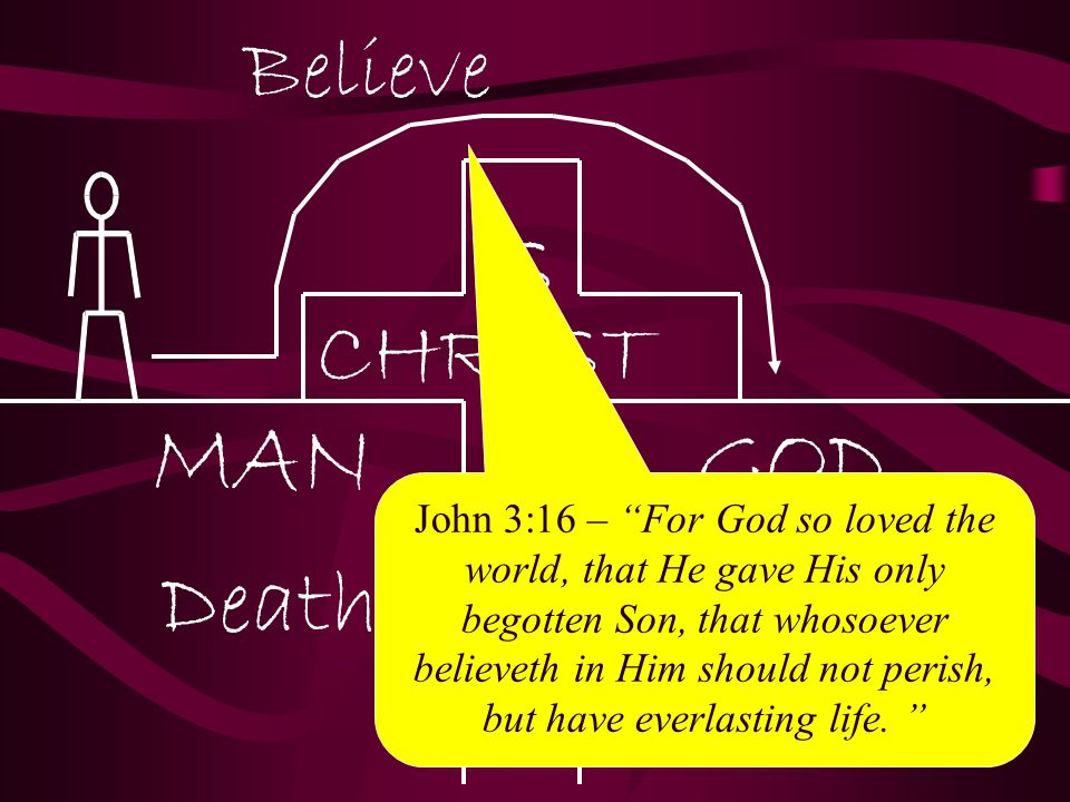 John 1:12 – But as many as received Him, to them gave He power to become the sons of God, even to them that believe on His name