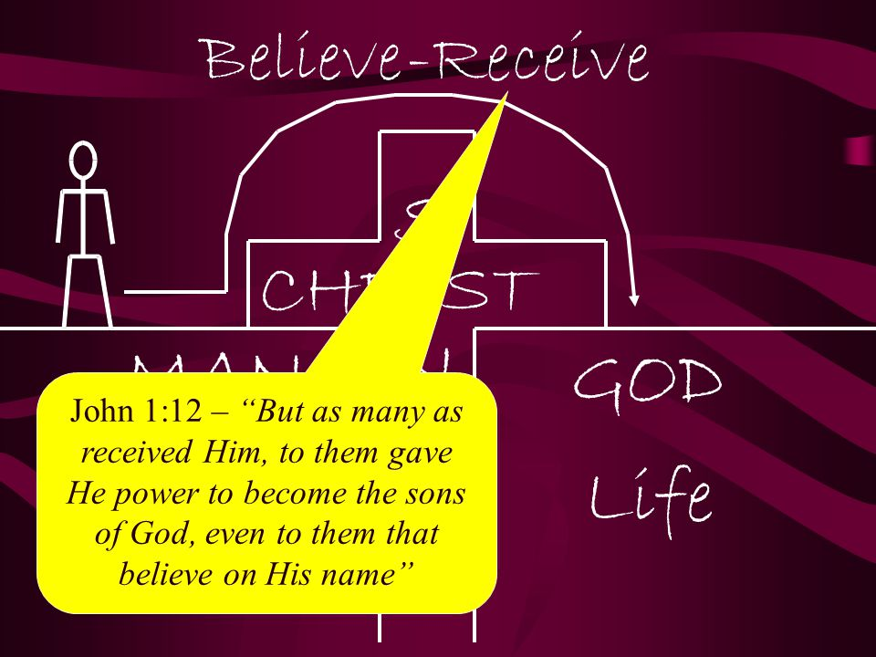 """John 1:12 – """"But as many as received Him, to them gave He power to become the sons of God, even to them that believe on His name"""""""