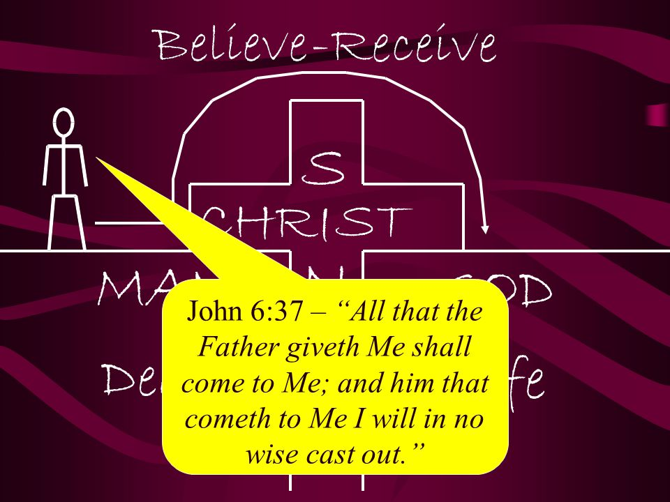 John 6:37 – All that the Father giveth Me shall come to Me; and him that cometh to Me I will in no wise cast out.