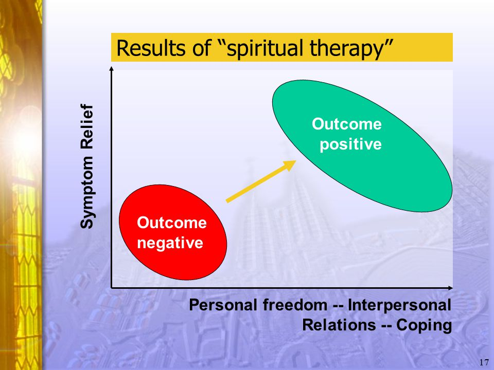 17 Symptom Relief Personal freedom -- Interpersonal Relations -- Coping Outcome negative Outcome positive Results of spiritual therapy