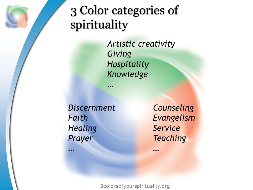 3colorsofyourspirituality.org Level A and Level B Growth Level A Growth Level B Growth Minimum factor Spirituality of seeking We mentality Stretching comfort zone Spiritual transformation God is the center Maximum factor Spirituality of dwelling I mentality Defining comfort zone Spiritual formation You are the center Starting Point Childhood Adolescence Maturity