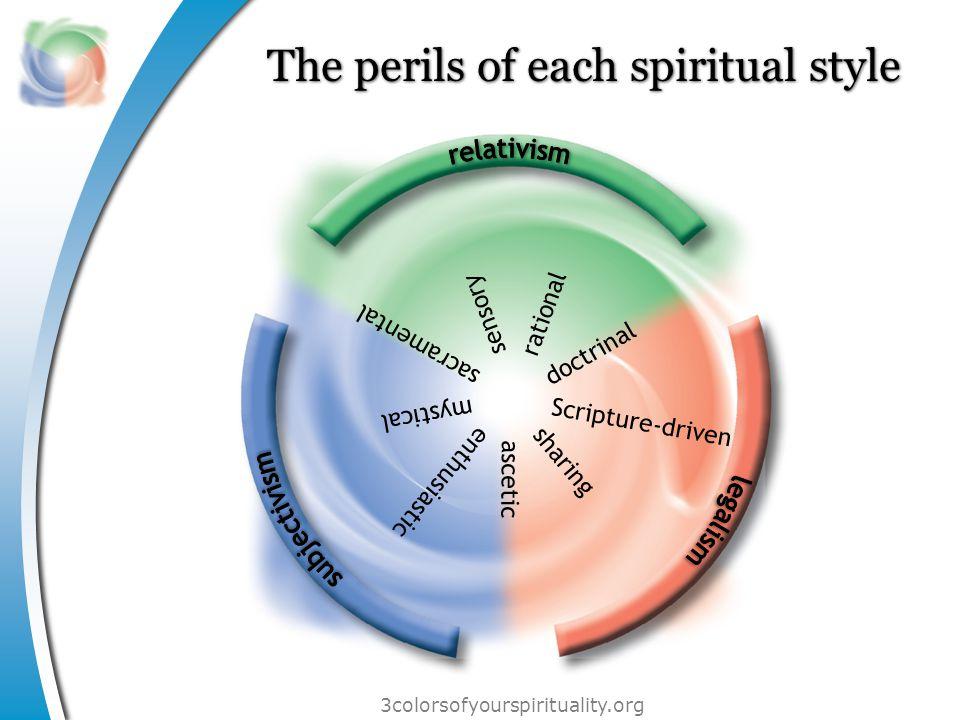 3colorsofyourspirituality.org The perils of each spiritual style sacramental Scripture-driven doctrinal sensory mystical enthusiastic rational sharing ascetic