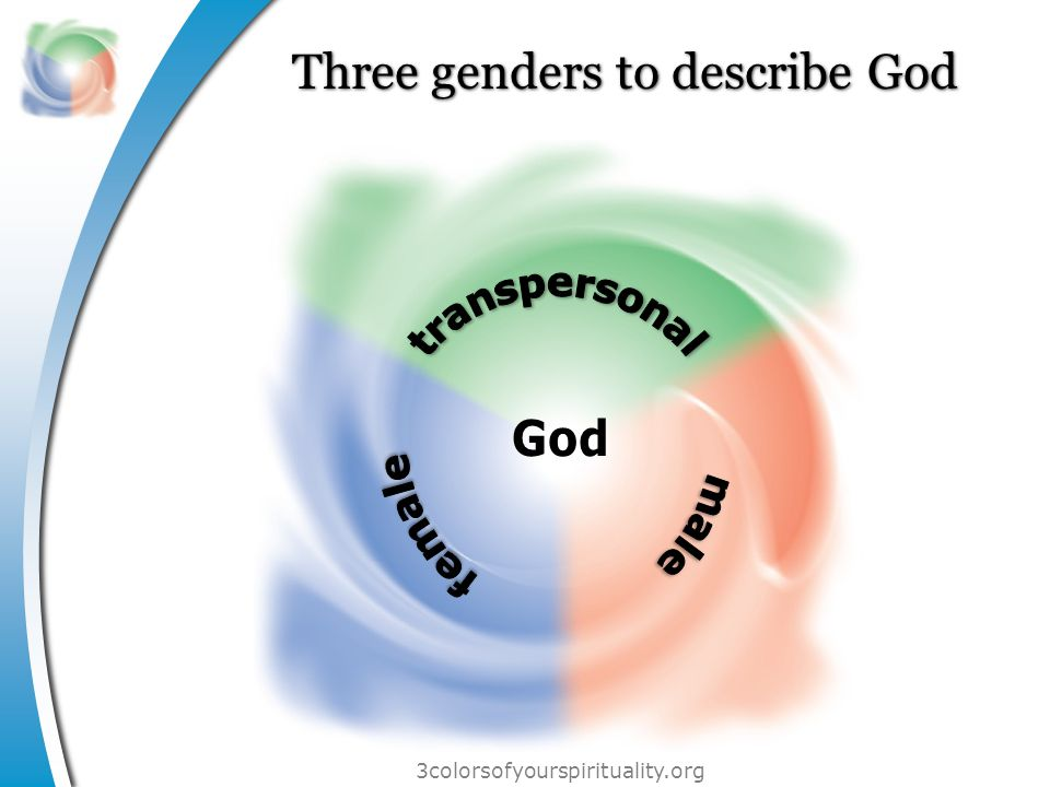 3colorsofyourspirituality.org First consequence: Three kinds of knowledge
