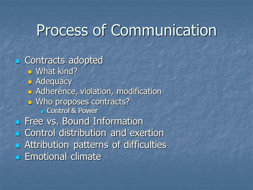 Process of Communication Contracts adopted Contracts adopted What kind.
