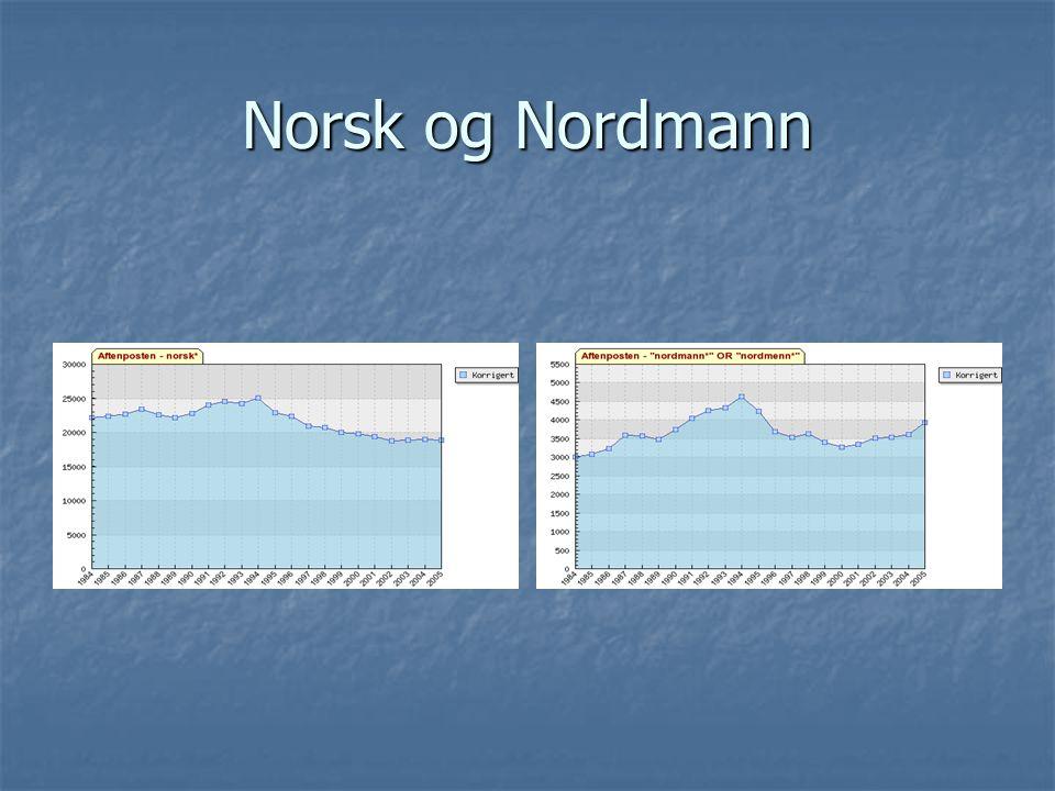 Norsk og Nordmann