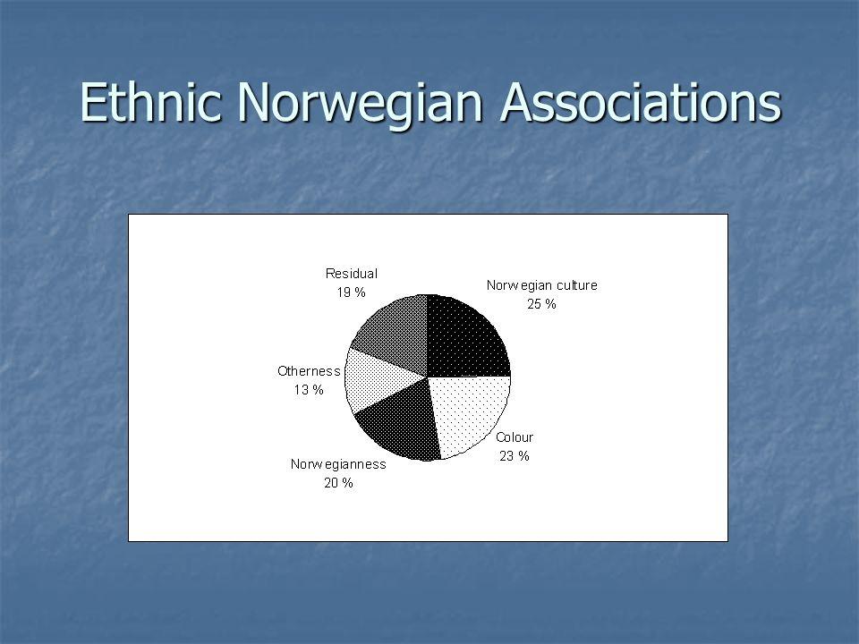 Ethnic Norwegian Associations