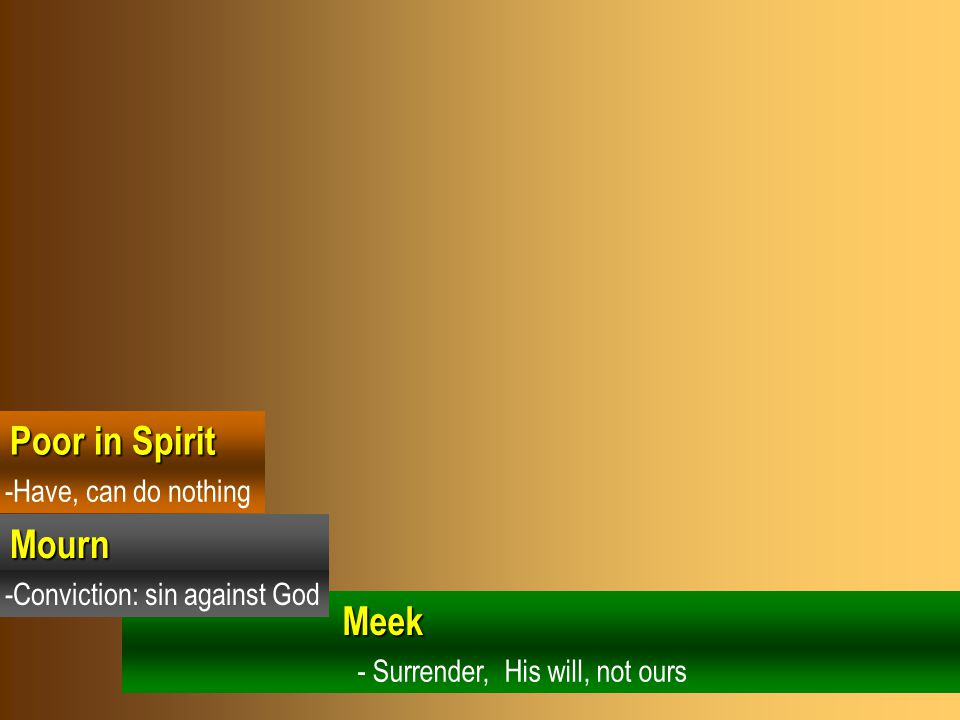 Poor in Spirit Mourn Meek Meek -Have, can do nothing -Conviction: sin against God - Surrender, His will, not ours