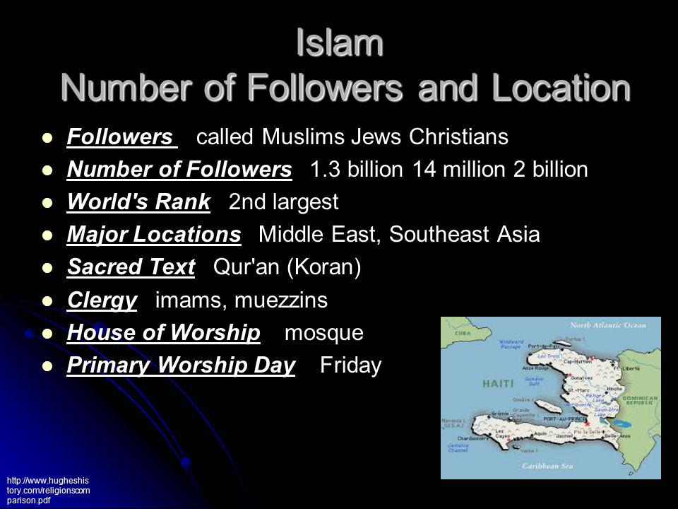 Followers called Muslims Jews Christians Number of Followers 1.3 billion 14 million 2 billion World's Rank 2nd largest Major Locations Middle East, So