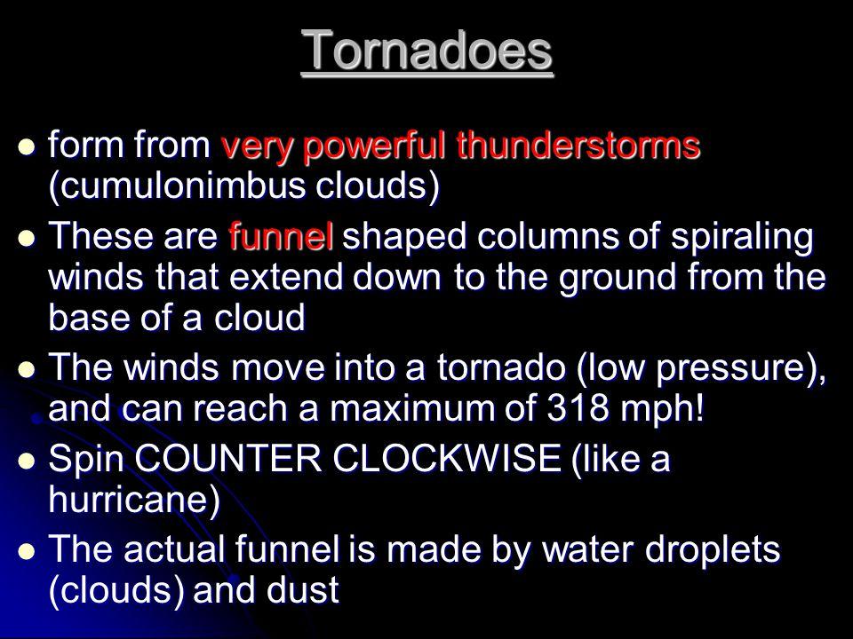 Hurricane Tracks