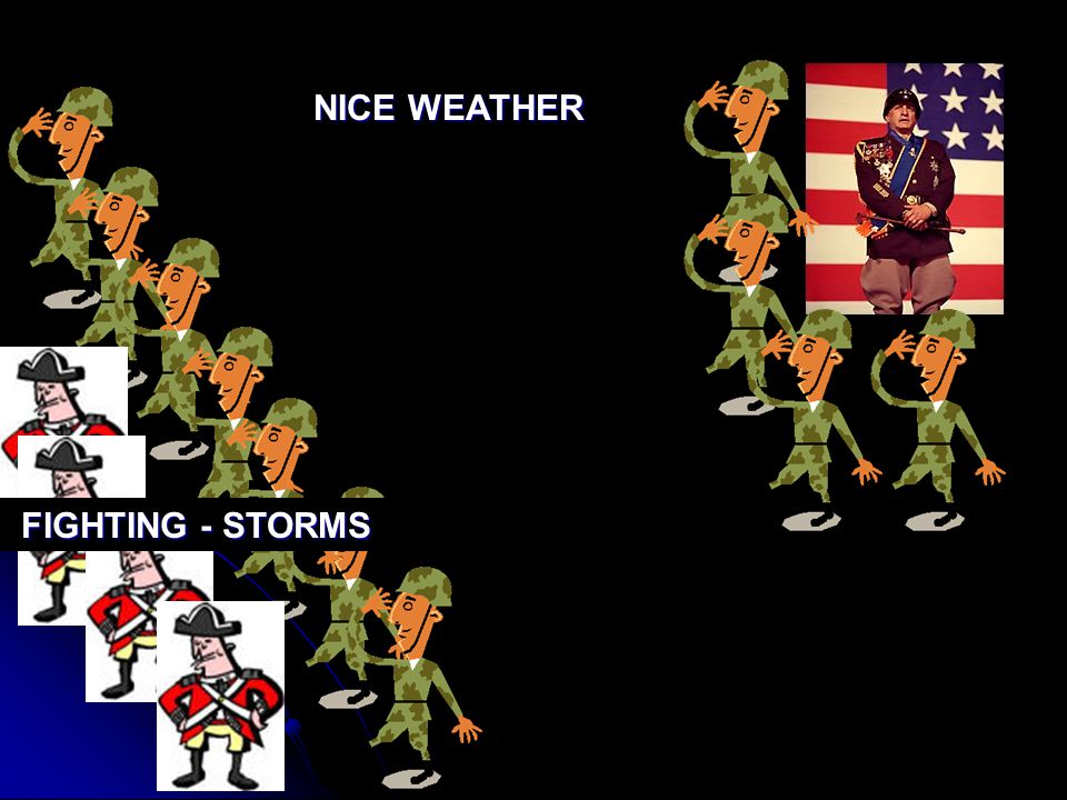 Air Mass Army Analogy Think of air masses as an army front (the army is BEHIND the frontline) Think of air masses as an army front (the army is BEHIND
