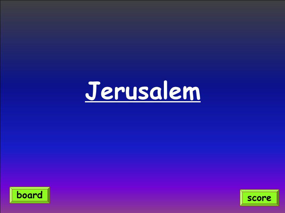 Jerusalem score board