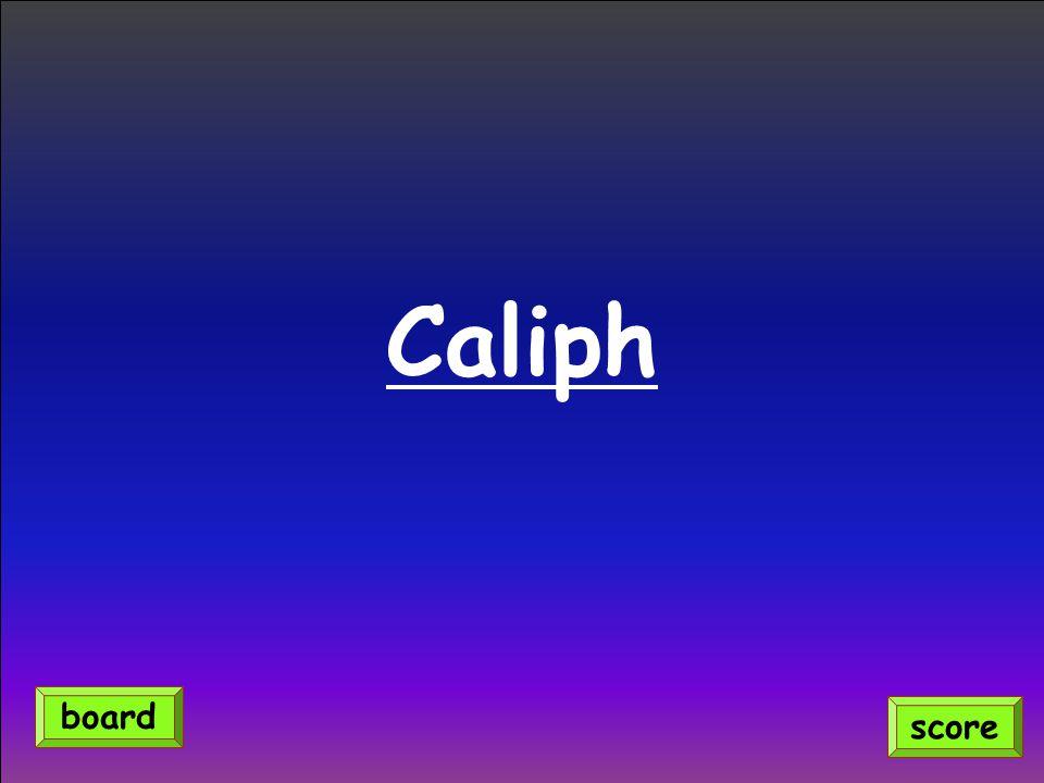 Caliph score board