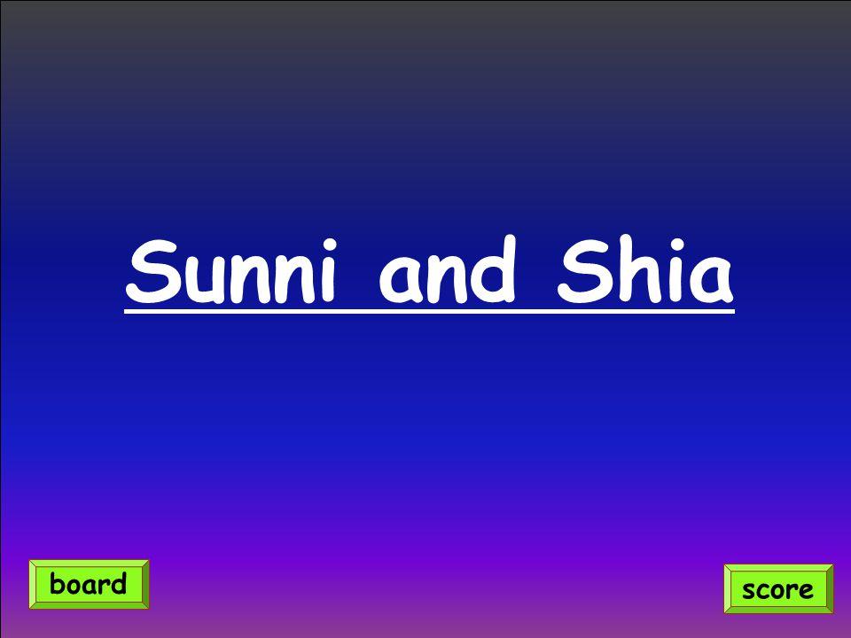 Sunni and Shia score board