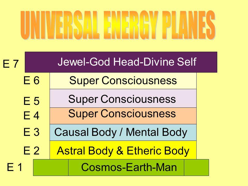 Cosmos-Earth-Man Astral Body & Etheric Body Causal Body / Mental Body Super Consciousness Jewel-God Head-Divine Self E 1 E 2 E 3 E 4 E 5 E 6 E 7